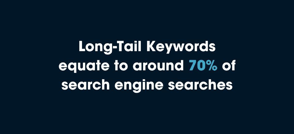 Consider broad match keywords which which are close variants to searches